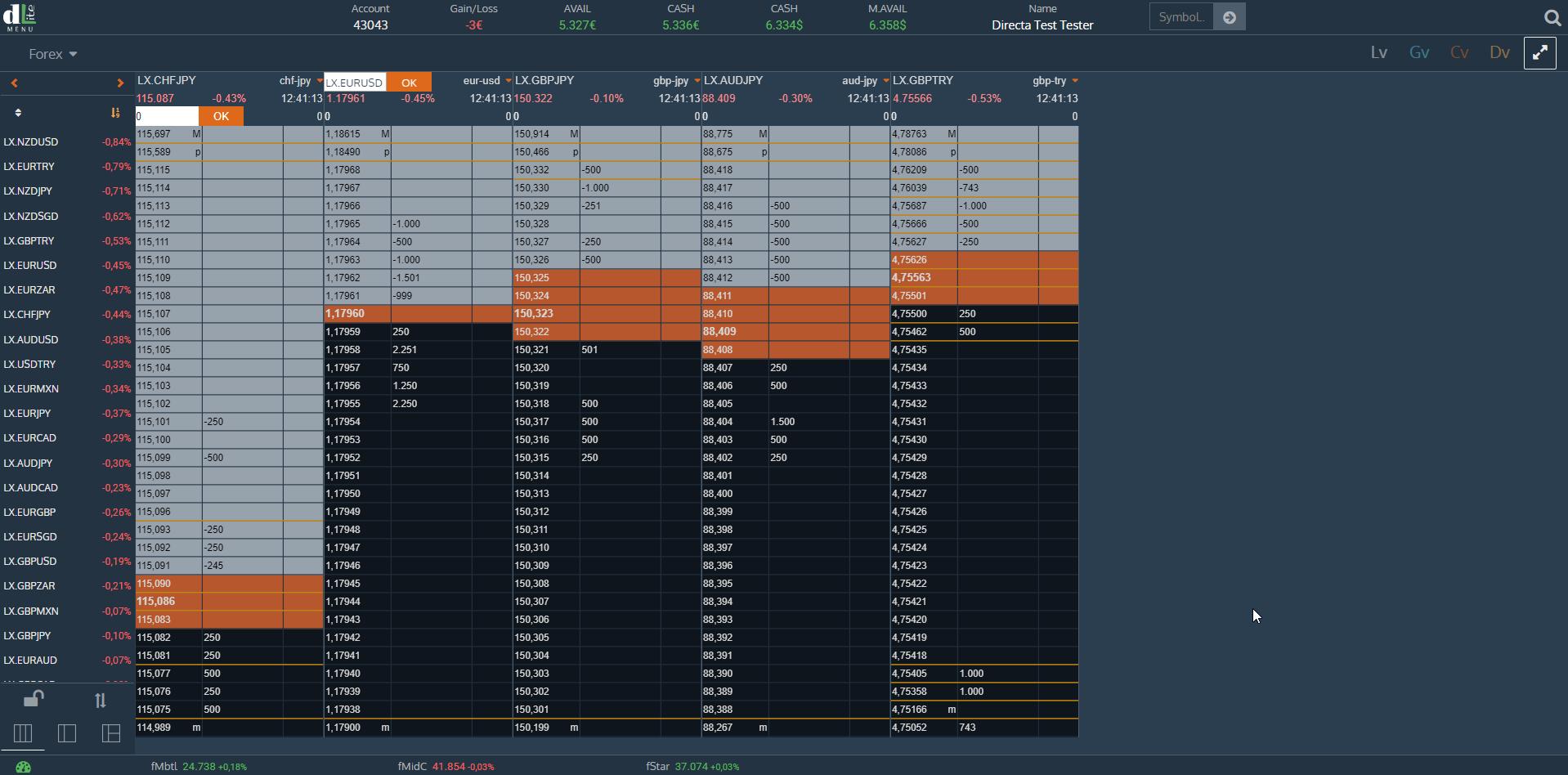 dLite | Online Web Trading Platform -Directa